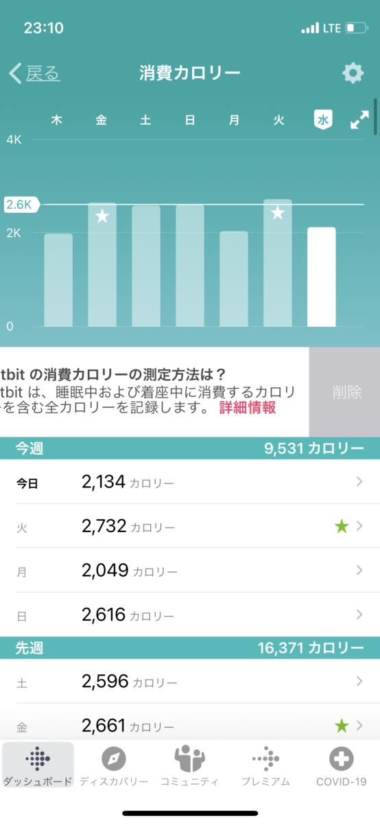f:id:sshouyuu:20210225213251p:plain