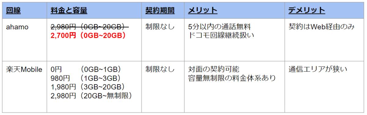 f:id:sshouyuu:20210301213347p:plain