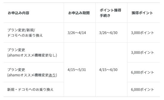 f:id:sshouyuu:20210301215614p:plain