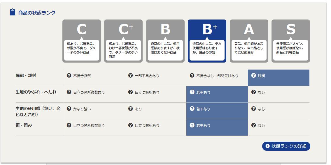 f:id:sshouyuu:20210314214528p:plain