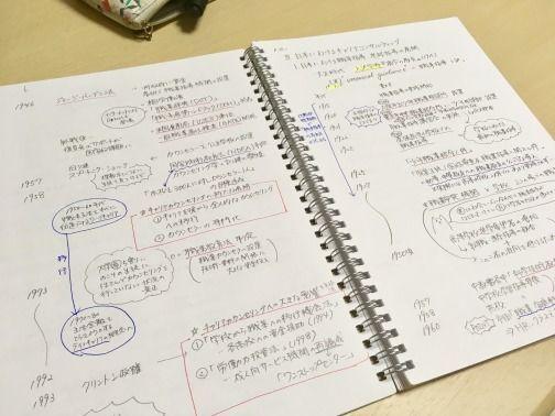 テキスト内容を書き起こしたノート1
