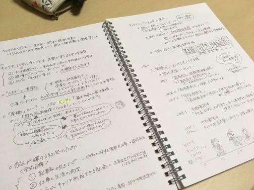 テキスト内容を書き起こしたノート2