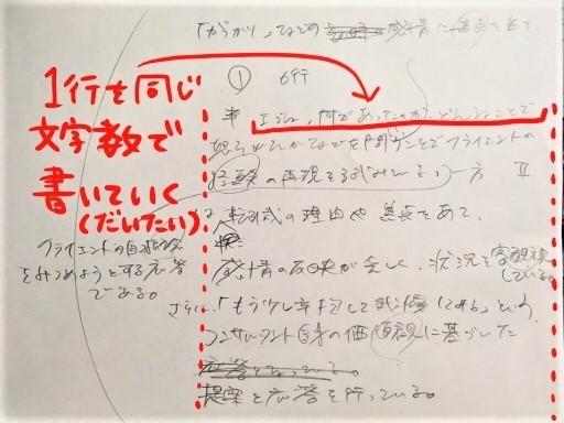論述試験の下書き