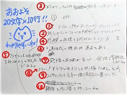 論述試験の下書き 文字数カウント