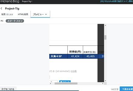 横長のスプレッドシートをはてなブログで表示させる方法