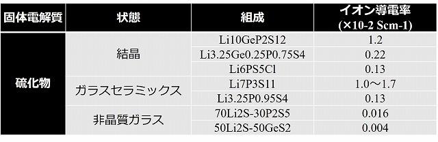 f:id:ssmyi418:20191222220521j:plain
