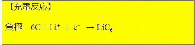 黒鉛とリチウムの反応