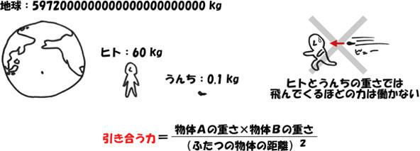 f:id:ssn29:20060106233736j:image