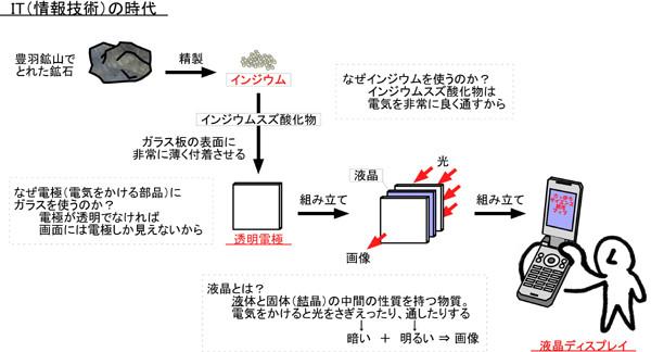 f:id:ssn29:20060201012613j:image