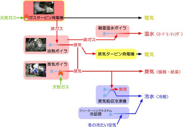 f:id:ssn29:20060601232655j:image:w420