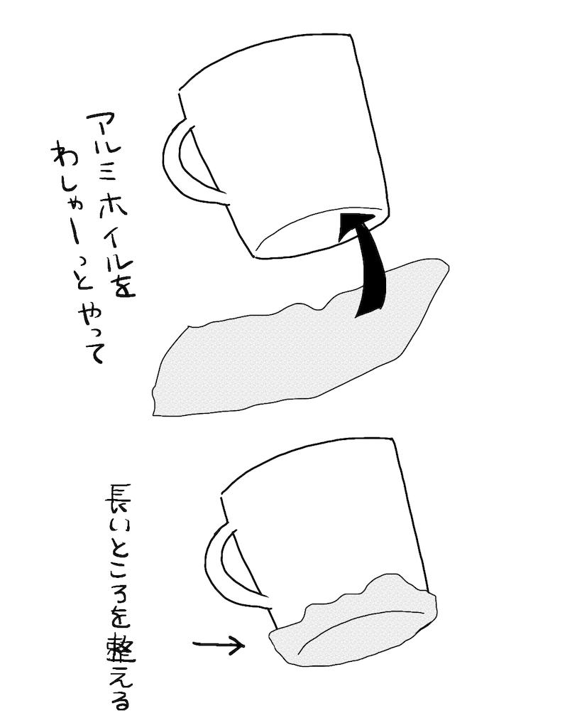 f:id:sssadayaaa:20210608095716p:plain