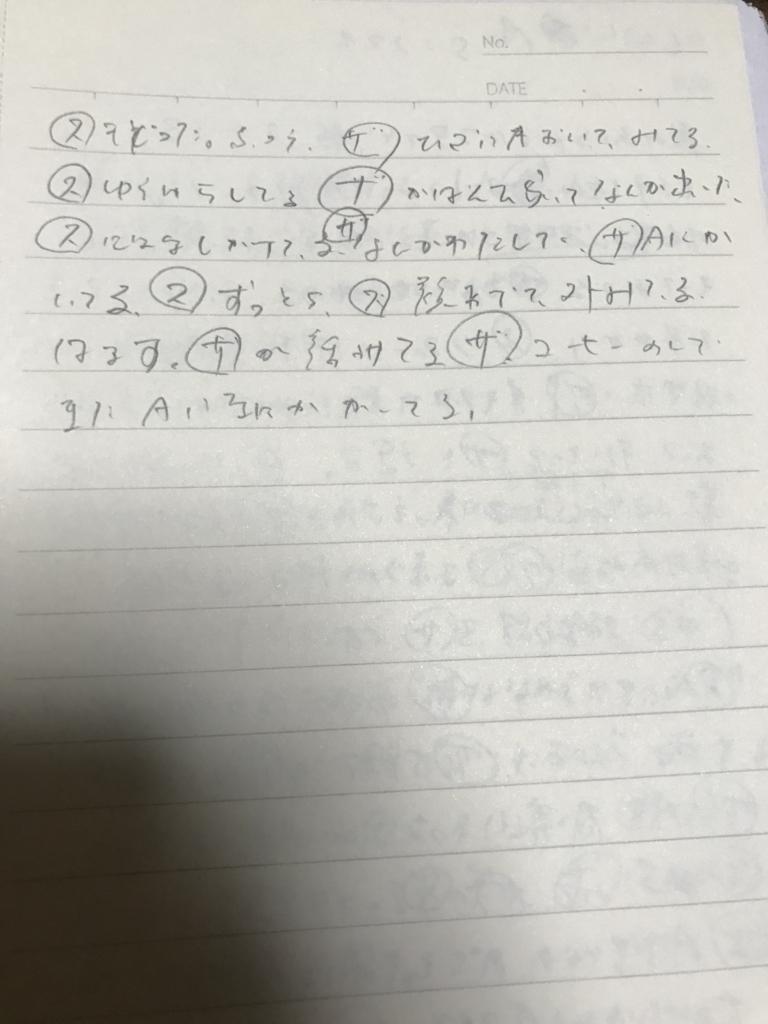 f:id:ssshunaki:20170718052723j:plain