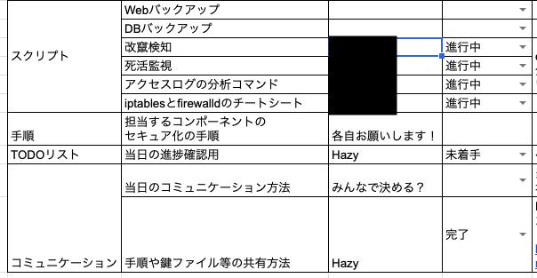 f:id:sst-hazuru:20201118155529p:plain