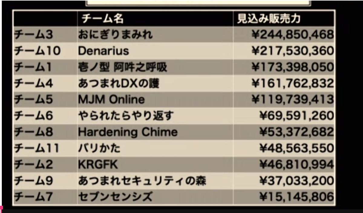 f:id:sst-hazuru:20201118174413p:plain