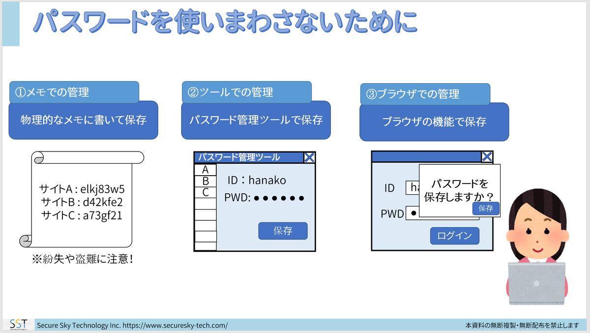 f:id:sst_shimizu:20190815234015p:plain