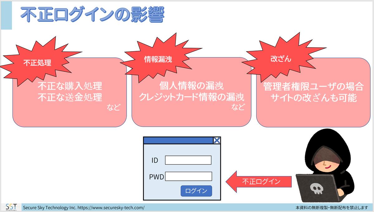 f:id:sst_shimizu:20190815234237p:plain
