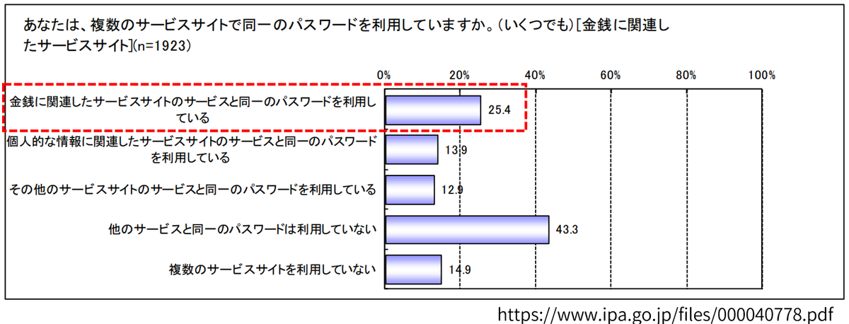 f:id:sst_shimizu:20190816103449p:plain