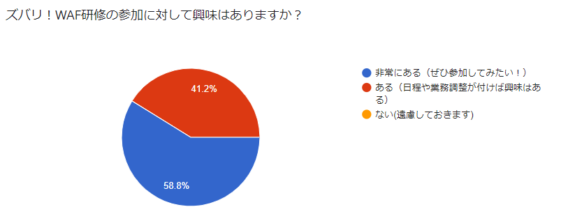 f:id:sst_shimizu:20201102142413p:plain
