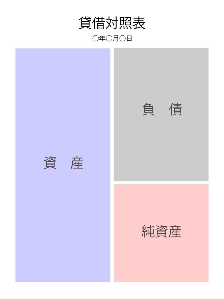 f:id:st3022:20190210193602j:plain