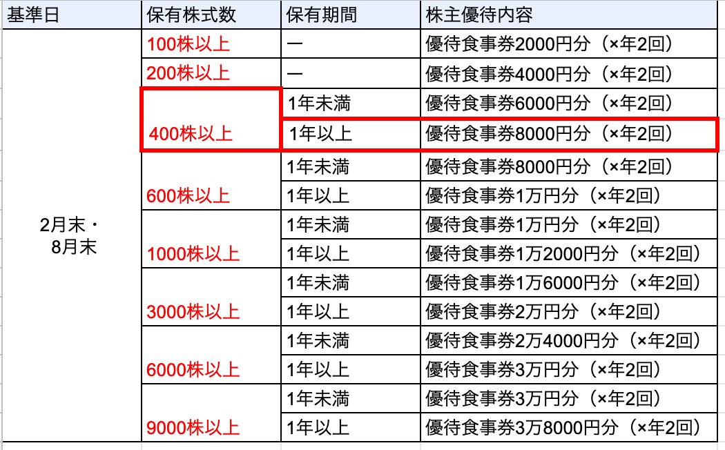 f:id:st310315:20200526165012p:plain