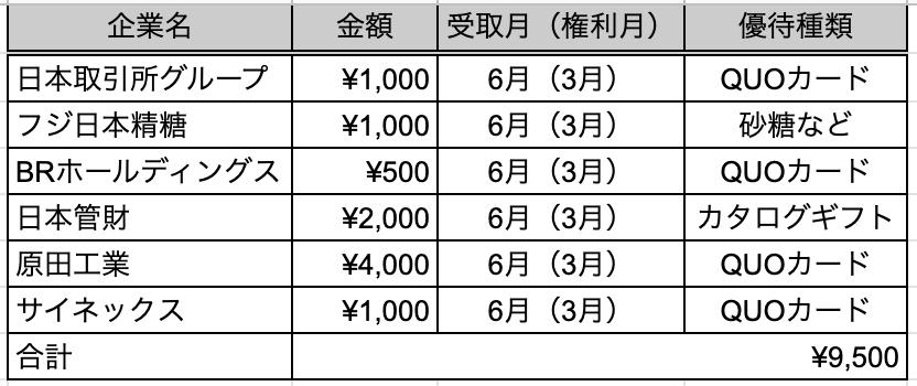 f:id:st310315:20200703084714p:plain