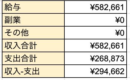 f:id:st310315:20210105174535p:plain