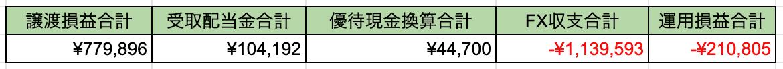 f:id:st310315:20210105174633p:plain