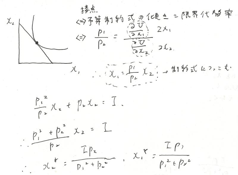ノート;ミクロ経済学3(家計の効用最大化問題2) - 四十三庵
