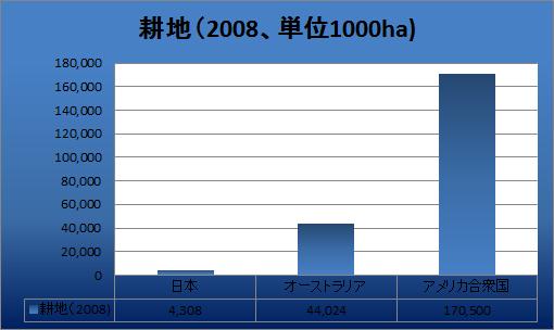 20111112122123
