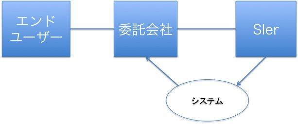 f:id:st43:20140816180135j:image