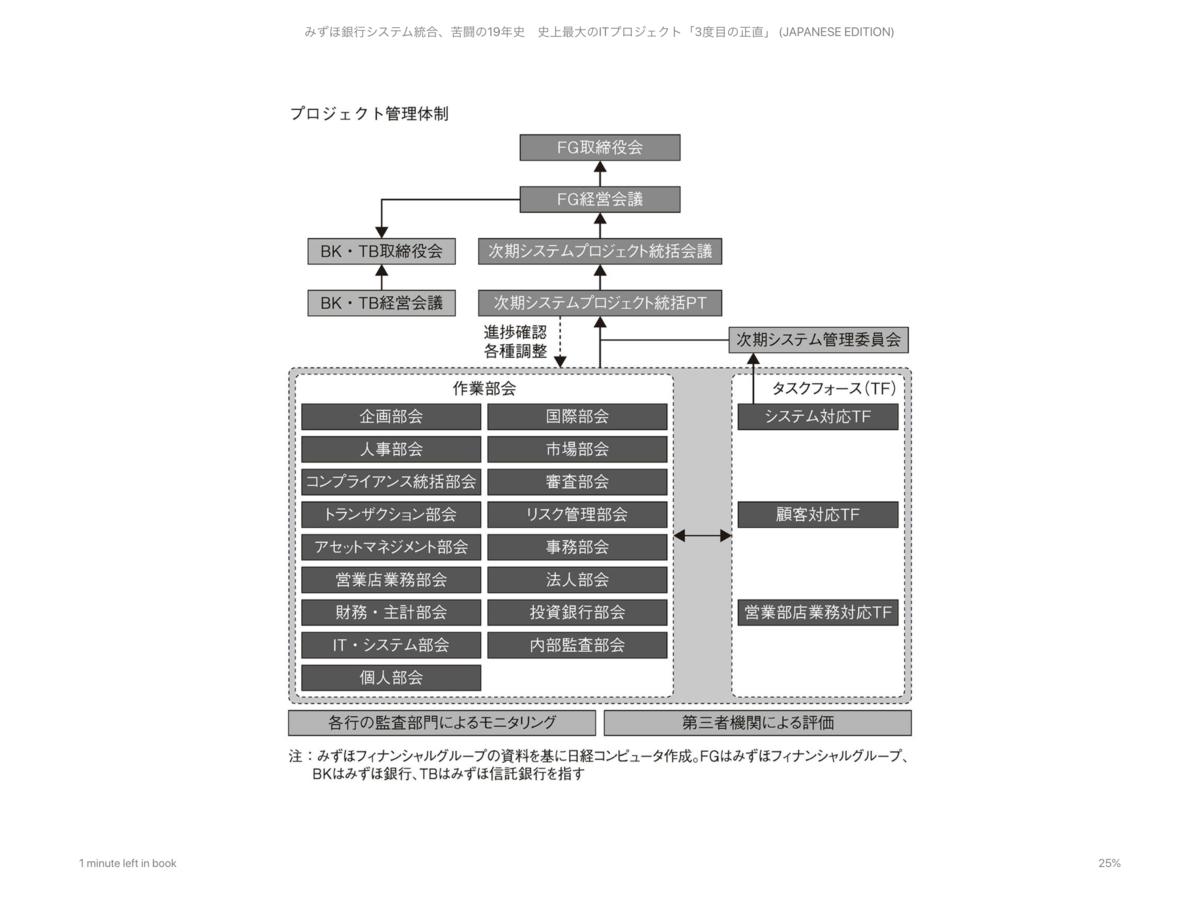 f:id:st43:20200215133200p:plain