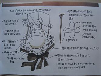 f:id:staffroom:20100825181346j:image