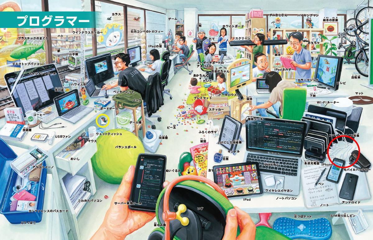 f:id:staffroom:20200130124617j:plain