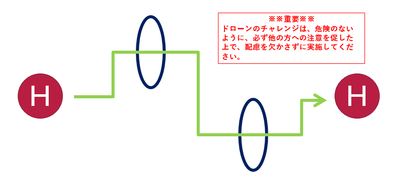f:id:stapa:20180430182447p:plain