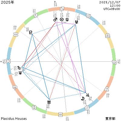 f:id:star358:20171207022639p:plain