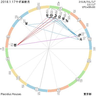 f:id:star358:20180117234432p:plain