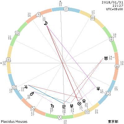 f:id:star358:20180131004422p:plain