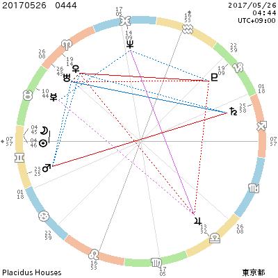 f:id:star358:20180322115108p:plain