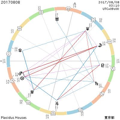 f:id:star358:20180322120703p:plain