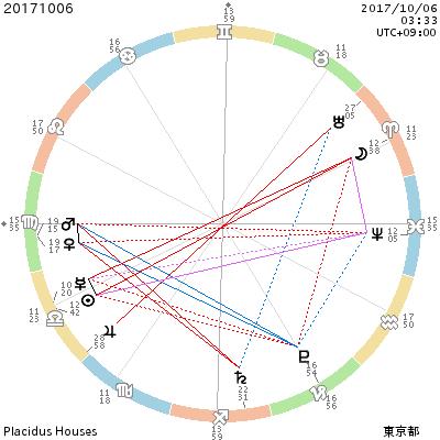 f:id:star358:20180322152527p:plain