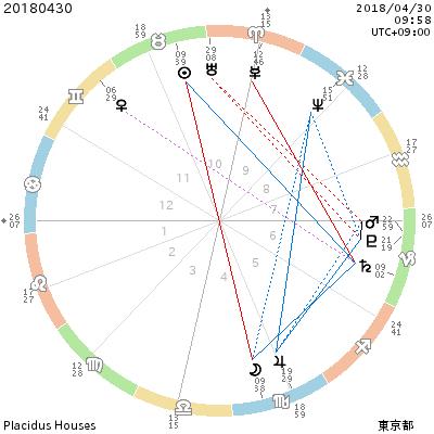f:id:star358:20180430220316p:plain