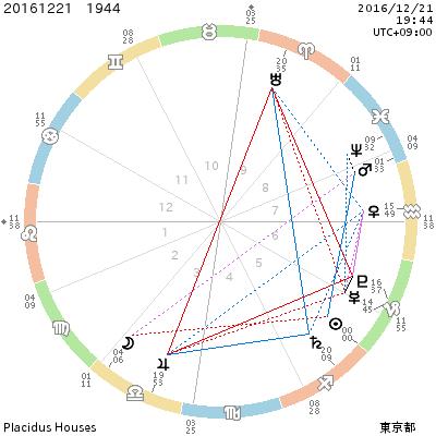 f:id:star358:20180504160831p:plain