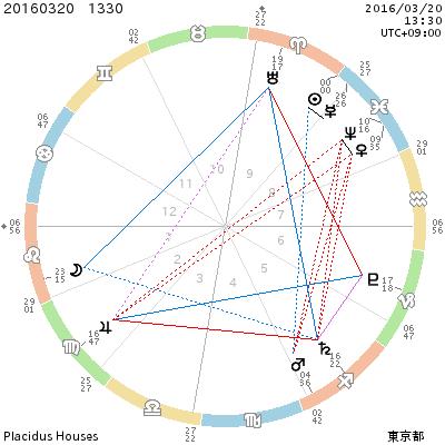 f:id:star358:20180504230635p:plain