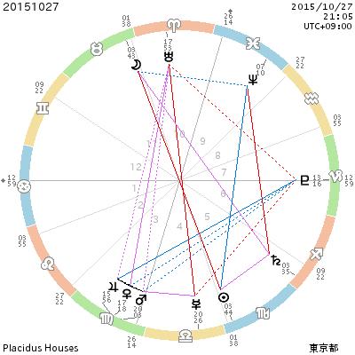 f:id:star358:20180505002016p:plain