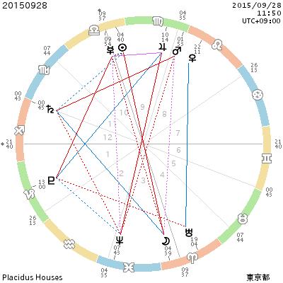 f:id:star358:20180505003819p:plain