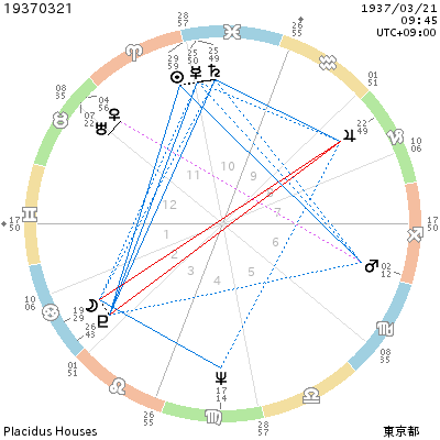 f:id:star358:20180509142510p:plain