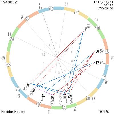f:id:star358:20180509150200p:plain