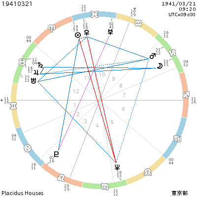f:id:star358:20180509221110p:plain