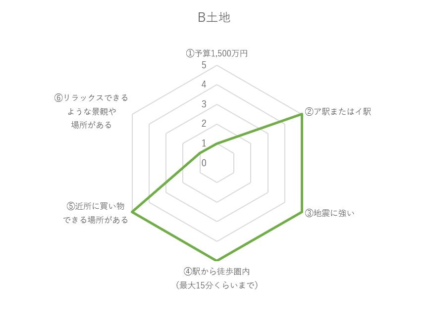f:id:star_of_bba:20210208190642p:plain