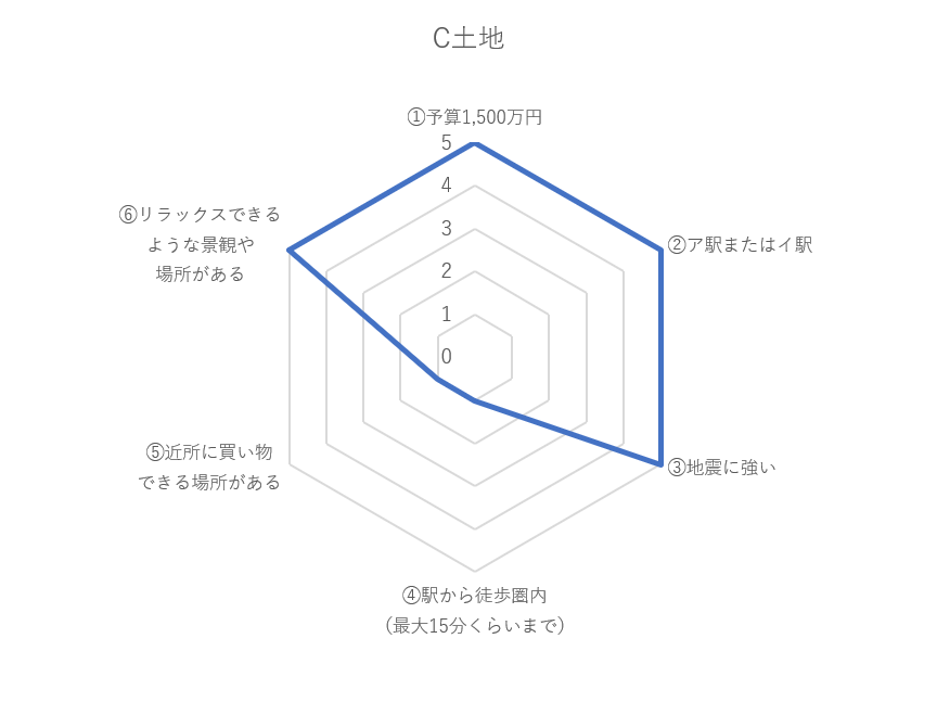 f:id:star_of_bba:20210208190647p:plain